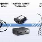 Fleet Management - GPS Следење возила во реално време станува се попопуларно а сега веќе и технолошки напредно